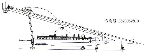 伸缩连杆机构设计